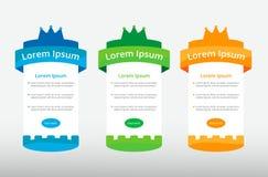 Tre tariffe Interfaccia di UX per il sito insegna di vettore per il web app Wi della tavola, dell'insegna, di ordine, della scato royalty illustrazione gratis