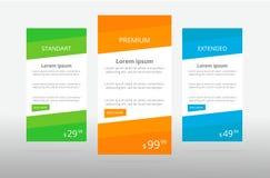 Tre tariffe Interfaccia di UX per il sito insegna di vettore per il web app Wi della tavola, dell'insegna, di ordine, della scato illustrazione vettoriale