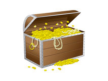 Treasure chest Royalty Free Stock Image