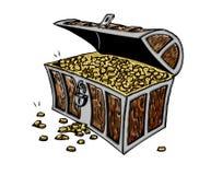 Treasure chest Royalty Free Stock Image