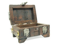 Treasure chest empty Royalty Free Stock Photos