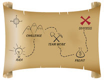 Treasure map to success. Parchment map shows path from idea to success in business. Ancient treasure map represents the recipe of modern business Royalty Free Stock Photo
