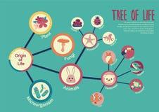 Tree av liv stock illustrationer