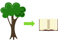 Tree and book. Cycle illustrating the conversion of wood into pulp vector illustration