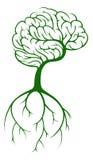 Tree Brain Royalty Free Stock Photography
