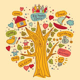Tree of goals dreams wishes objects colors Stock Images