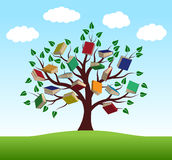 Tree of knowledge Royalty Free Stock Images