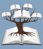 Tree of knowledge. Royalty Free Stock Photos