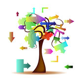 Tree Multidirectional Royalty Free Stock Photography
