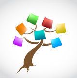 Tree with post messages illustration design Royalty Free Stock Images