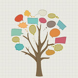 Tree with speech bubbles Stock Image