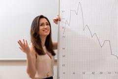 Treinador do negócio Fotografia de Stock Royalty Free
