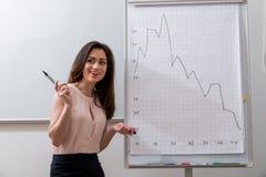 Treinador do negócio Foto de Stock