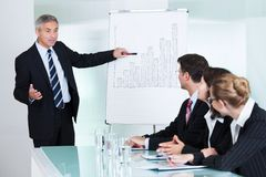 treinamento do negócio da Em-casa Imagens de Stock Royalty Free