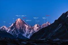Trekking Pakistans Karakoram K2 lizenzfreie stockbilder