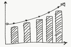 Trend för stångdiagram på vit bakgrund Arkivbilder