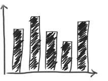 Trend för stångdiagram på vit bakgrund Royaltyfri Fotografi