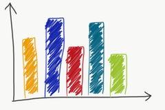 Trend för stångdiagram på vit bakgrund Royaltyfria Foton