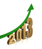 Trends for 2013 Are Up!. A dramatically upward trending green arrow above the gold numbers 2013. On white with drop shadow vector illustration
