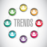 Trends community sign concept Stock Images