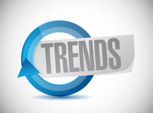 Trends cycle sign concept illustration Royalty Free Stock Photos