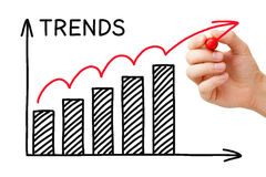 Trends Growth Graph. Male hand drawing Trends Growth Graph with marker on transparent wipe board Royalty Free Stock Photography