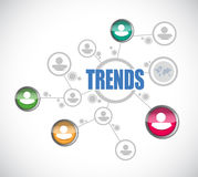Trends people diagram sign concept Royalty Free Stock Images