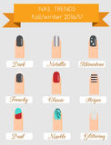 Trendy women manicure nails of fall winter 2017 season infographic. Trendy women nails of fall winter 2017 season. manicure trends beauty infographic Stock Photography