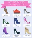 Trendy women shoes of fall winter season infographic. Trendy fashion women shoes infographic. Shoes trends fall winter 2016. Flat style set Royalty Free Stock Photo