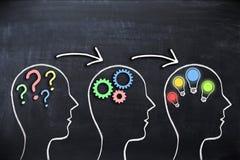 Trenowania pojęcia †'wiedza i pomysły dzieli z ludzkiej głowy kształtem, megafon i megafon na blackboard Obraz Stock