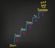 Treppe zum Erfolg Lizenzfreie Stockfotos