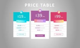 Tres tarifas coloridas para el servicio de la nube, interfaz para el sitio stock de ilustración