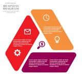 Triángulo del diagrama del negocio Imagen de archivo