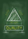Triangel för projektledning på svart tavla Arkivbild