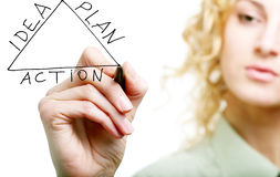 Triangle. An image of a hand drawing a triangle Stock Photos