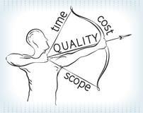 Triangolo Archer della gestione di progetti Immagini Stock Libere da Diritti