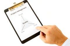 Triangolo della gestione di progetti con la mano fotografie stock