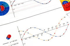 Trigonometría Imagen de archivo