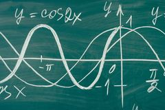 trigonometría La función de la pizarra de la escuela representa la lección de la matemáticas gráficamente foto de archivo libre de regalías