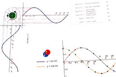 Trigonometry Stock Photos