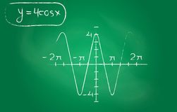 Trigonometry Royalty Free Stock Image