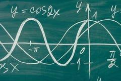 Trigonometry. School Chalkboard Function graphs Math lesson. Trigonometry. School Chalkboard Function graphs Math lesson royalty free stock photo