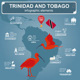 Trinidad and Tobago infographics, statistical data, sights. Scar. Let (red) ibis, national symbol. Vector illustration Stock Photos