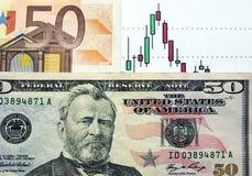 Troca de moeda Imagens de Stock