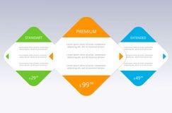 Trois tarifs Interface d'UX pour le site bannière de vecteur pour le Web APP WI de table, de bannière, d'ordre, de boîte, de bout Image libre de droits