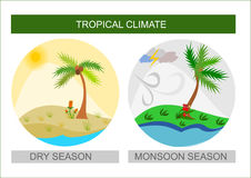 Tropical weather icons, wet monsoon season and dry season Stock Images