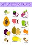 Tropiska frukter sänker symboler Arkivbild