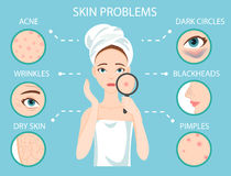 Troubled woman and set of most common female facial skin problems needs to care about. Royalty Free Stock Images