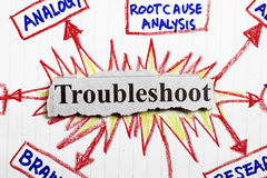 Troubleshoot. Cutout in a sketch for cause and effect abstract Royalty Free Stock Photography