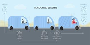 Truck platooning benefits vector scheme. Truck platooning benefits vector flat diagram illustration vector illustration